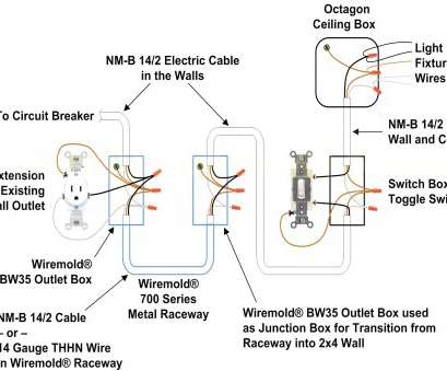 how to wire a light switch into an extension cord 3 Prong Outlet Wiring Diagram Fresh Extension Cord, Wire, zhuju.me How To Wire A Light Switch Into An Extension Cord Fantastic 3 Prong Outlet Wiring Diagram Fresh Extension Cord, Wire, Zhuju.Me Photos
