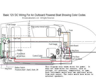 how to wire a light switch on a boat Boat Light Switch Wiring Diagram Lukaszmira, Throughout How To Wire A Light Switch On A Boat Nice Boat Light Switch Wiring Diagram Lukaszmira, Throughout Collections