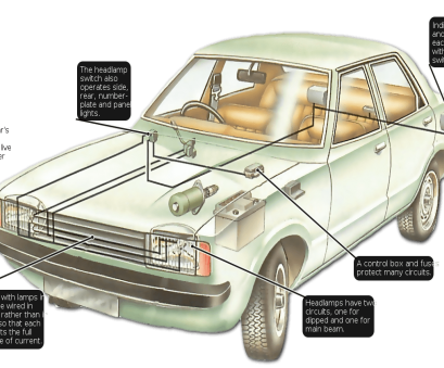 how to wire a light switch on a car How to test electrical circuits,, a, Works How To Wire A Light Switch On A Car Fantastic How To Test Electrical Circuits,, A, Works Images