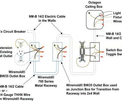 how to wire a light switch to a fan Wiring Diagram, Exhaust, and Light Inspirationa, to Wire A Light with, Switches How To Wire A Light Switch To A Fan Practical Wiring Diagram, Exhaust, And Light Inspirationa, To Wire A Light With, Switches Pictures