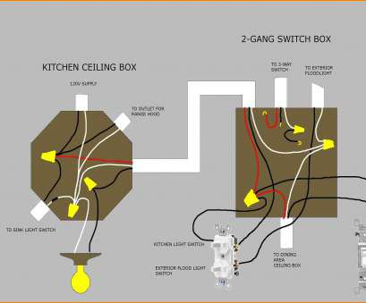 how to wire a light switch to control an outlet Multiple Outlet Light Switch Wiring Diagram, Electrical Work How To Wire A Light Switch To Control An Outlet Nice Multiple Outlet Light Switch Wiring Diagram, Electrical Work Ideas