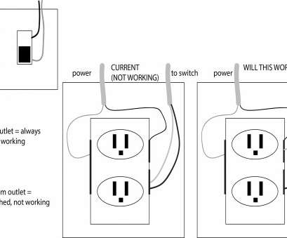 how to wire a light switch to power an outlet ... Wiring Diagram Switch Receptacle Bination Fresh, To Wire A, Wiring A Light Switch And How To Wire A Light Switch To Power An Outlet Brilliant ... Wiring Diagram Switch Receptacle Bination Fresh, To Wire A, Wiring A Light Switch And Galleries