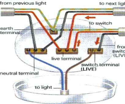 how to wire a light switch with no earth ceiling light wire colors, hampton, ceiling, remote control rh divineducation, Basic Wiring How To Wire A Light Switch With No Earth Practical Ceiling Light Wire Colors, Hampton, Ceiling, Remote Control Rh Divineducation, Basic Wiring Ideas