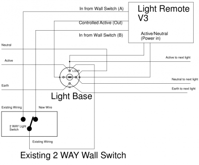 how to wire a light switch with no earth This project changes, use of, existing mains wiring in your house., need to, an electrician to do these house How To Wire A Light Switch With No Earth Professional This Project Changes, Use Of, Existing Mains Wiring In Your House., Need To, An Electrician To Do These House Ideas