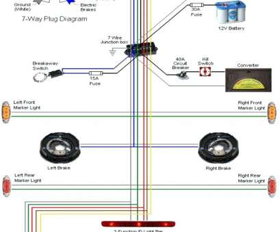 how to wire a light with 5 wires 7, flat trailer wiring diagram wiring diagram rh niraikanai me trailer wiring diagram 7 pin How To Wire A Light With 5 Wires Professional 7, Flat Trailer Wiring Diagram Wiring Diagram Rh Niraikanai Me Trailer Wiring Diagram 7 Pin Galleries