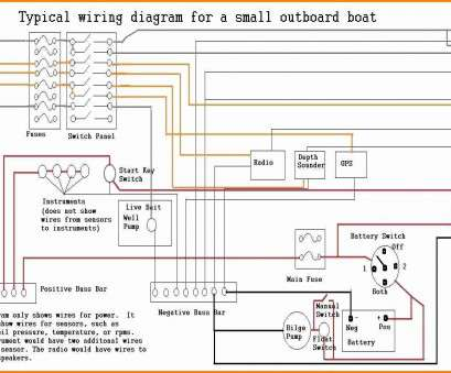 how to wire a light with a switch leg Switch, Wiring Diagram Luxury, How to Wire Multiple Light How To Wire A Light With A Switch Leg Popular Switch, Wiring Diagram Luxury, How To Wire Multiple Light Images