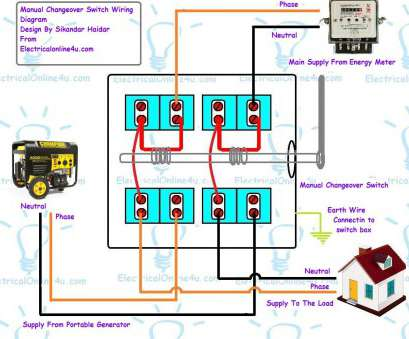 How To Wire A Manual Generator Transfer Switch Most Manual Generator Transfer Switch Wiring Diagram Generator Transfer Switch Wiring Diagram Manual Changeover Switch Solutions