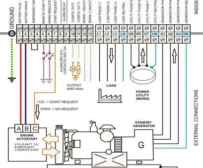 how to wire a manual transfer switch for a generator generac automatic transfer switch wiring diagram on, generator generac manual transfer switch installation generac automatic How To Wire A Manual Transfer Switch, A Generator Cleaver Generac Automatic Transfer Switch Wiring Diagram On, Generator Generac Manual Transfer Switch Installation Generac Automatic Pictures