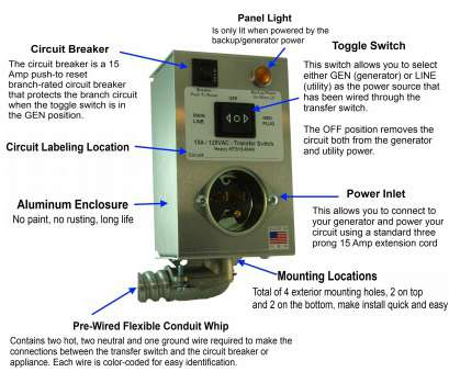 how to wire a manual transfer switch for a generator Wiring Diagram, A Manual Transfer Switch Best Reliance Generator Of 20 How To Wire A Manual Transfer Switch, A Generator Best Wiring Diagram, A Manual Transfer Switch Best Reliance Generator Of 20 Images