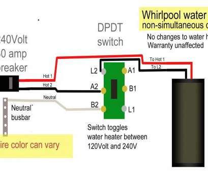 how to wire a neutral light 240 Volt Light Wiring Diagram, Wire Water Heater, 120 Volts And How To Wire A Neutral Light Fantastic 240 Volt Light Wiring Diagram, Wire Water Heater, 120 Volts And Photos
