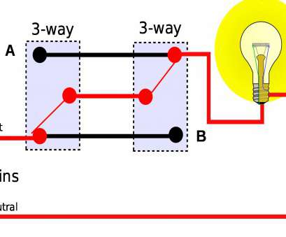 how to wire a neutral light Wiring Diagram Neutral, Wiring Diagram Dual Light Switch Best Wiring Diagram, 3 Way How To Wire A Neutral Light Cleaver Wiring Diagram Neutral, Wiring Diagram Dual Light Switch Best Wiring Diagram, 3 Way Galleries