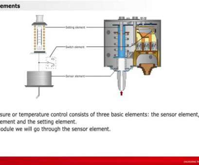 Proplumber Pressure Switch Wiring Diagram - Catalogue of Schemas on