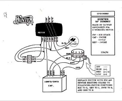 how to wire a pull light switch uk Wiring Diagram 3, Pull Chain Switch Fresh Wiring Diagram Ceiling, Uk Valid 3, Fan Switch Wiring Diagram Of Wiring Diagram 3, Pull Chain Switch How To Wire A Pull Light Switch Uk Top Wiring Diagram 3, Pull Chain Switch Fresh Wiring Diagram Ceiling, Uk Valid 3, Fan Switch Wiring Diagram Of Wiring Diagram 3, Pull Chain Switch Images
