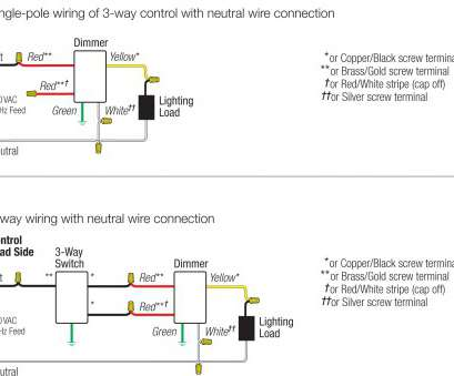 how to wire a rheostat light switch Wiring Diagram, Clipsal Light Switch, Best Single Pole Dimmer And How To Wire A Rheostat Light Switch Most Wiring Diagram, Clipsal Light Switch, Best Single Pole Dimmer And Ideas
