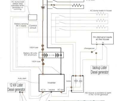 how to wire a shed for electricity How To Wire A Shed, Electricity Diagram Inspirational Wind Turbine Wiring Of How To Wire A Shed, Electricity Professional How To Wire A Shed, Electricity Diagram Inspirational Wind Turbine Wiring Of Pictures