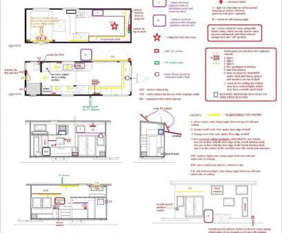 how to wire a shed for electricity Shed Wiring Diagram Australia Refrence Nice, To Wire A House, Electricity Diagram Best, Rccarsusa.com, Shed Wiring Diagram Australia, Rccarsusa How To Wire A Shed, Electricity New Shed Wiring Diagram Australia Refrence Nice, To Wire A House, Electricity Diagram Best, Rccarsusa.Com, Shed Wiring Diagram Australia, Rccarsusa Ideas