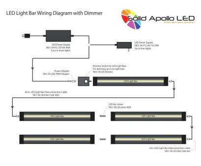 Groovy How To Wire A Strip Light Diagram Fantastic Wiring Strip Lights In Wiring Database Gramgelartorg