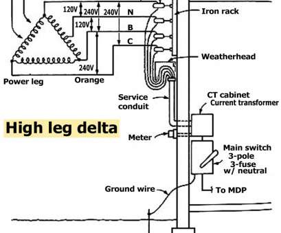 How To Wire A Switch Ground Por 4, Dimmer Switch Wiring ...  Switch Wiring Diagram Without Ground on