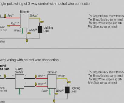 how to wire a switch junction box Lutron 3, Switch Wiring Diagram Download Wiring Diagram 3, Switch Wiring Diagram Junction, With Load How To Wire A Switch Junction Box New Lutron 3, Switch Wiring Diagram Download Wiring Diagram 3, Switch Wiring Diagram Junction, With Load Ideas