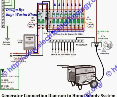 how to wire a switch plug wiring diagram, 3, plug kwikpik me best of autoctono me rh autoctono me, Single Pole Light Switches, Pole Switch Wiring Diagram How To Wire A Switch Plug Simple Wiring Diagram, 3, Plug Kwikpik Me Best Of Autoctono Me Rh Autoctono Me, Single Pole Light Switches, Pole Switch Wiring Diagram Galleries