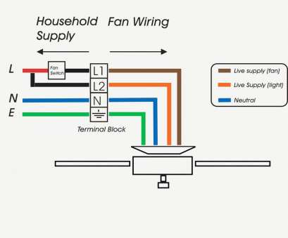 How To Wire A Switch Video Most Pictures Of Hubbell 3, Switch Wiring Diagram Video On, To Wire With Collections
