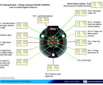 how to wire a three, dc switch perfect 3, switch wiring diagram,  caravan