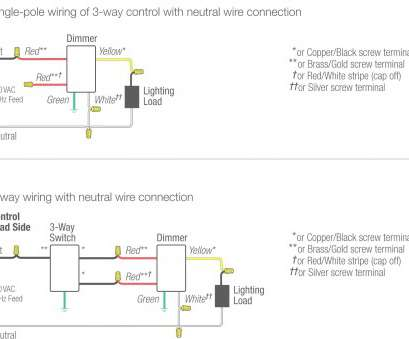 how to wire a three way switch to a plug 3, Plug Diagram Wiring, Outlet, Grp, Pleasing Switch How To Wire A Three, Switch To A Plug Professional 3, Plug Diagram Wiring, Outlet, Grp, Pleasing Switch Pictures