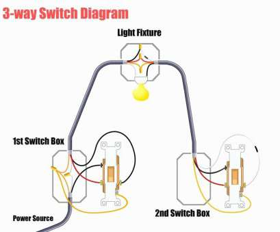 How To Wire A Three, Switch To A Single Light Nice 3, Switch With Pilot Light Better Wiring Diagram, Switch With Pilot Light, Leviton Ideas