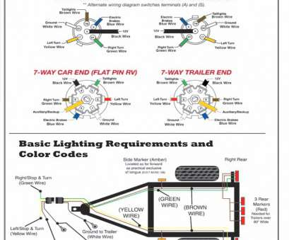 how to wire a trailer lights color code wabash wiring diagram, semi trailer lights, techteazer.com How To Wire A Trailer Lights Color Code Nice Wabash Wiring Diagram, Semi Trailer Lights, Techteazer.Com Ideas
