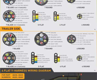How To Wire A Trailer Lights Color Code Popular Wiring Diagram Utility Trailer Lights Archives, Joescablecar.Com Ideas