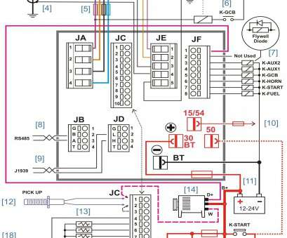 how to wire a transfer switch for a portable generator Portable Generator Transfer Switch Wiring Diagram Example Of Wiring Diagram, 20kw Generac Generator Inspirationa Wiring How To Wire A Transfer Switch, A Portable Generator New Portable Generator Transfer Switch Wiring Diagram Example Of Wiring Diagram, 20Kw Generac Generator Inspirationa Wiring Photos