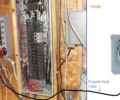 how to wire a transfer switches for home generators Can I connect my generator transfer switch to a subpanel instead How To Wire A Transfer Switches, Home Generators Nice Can I Connect My Generator Transfer Switch To A Subpanel Instead Images