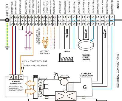 how to wire a transfer switches for home generators wiring standby generator transfer switch genset controller rh bernini design, Standby Generator Wiring Diagram Transfer How To Wire A Transfer Switches, Home Generators Popular Wiring Standby Generator Transfer Switch Genset Controller Rh Bernini Design, Standby Generator Wiring Diagram Transfer Pictures