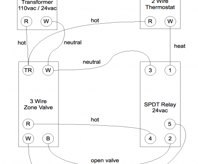 How To Wire A Valve Switch Most Honeywell Zone Valve ...  Wire Honeywell Zone Valve Wiring Diagram on