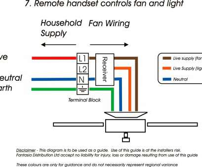 how to wire a vent light westinghouse wiring diagram, refrence wiring diagram, rh yourproducthere co 3-Way, Light Wiring Diagram Vent, Light Wiring How To Wire A Vent Light Brilliant Westinghouse Wiring Diagram, Refrence Wiring Diagram, Rh Yourproducthere Co 3-Way, Light Wiring Diagram Vent, Light Wiring Solutions