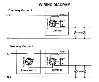 how to wire a two way switch video Diagram Leviton 3, Switch Wiring, Deltagenerali Me, Dimmer How To Wire A, Way Switch Video Top Diagram Leviton 3, Switch Wiring, Deltagenerali Me, Dimmer Pictures
