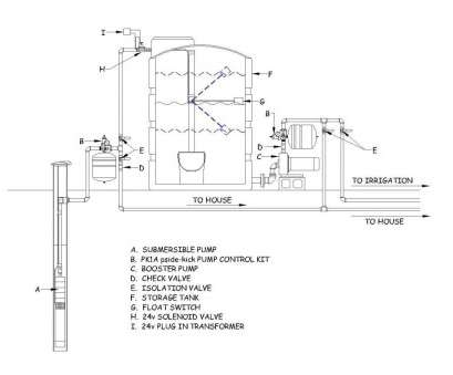how to wire a well pressure switch Square D Well Pump Pressure Switch Wiring Diagram Intended, Comfy And How To Wire A Well Pressure Switch Simple Square D Well Pump Pressure Switch Wiring Diagram Intended, Comfy And Solutions