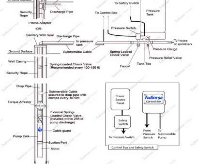 how to wire a well pressure switch wiring diagram, water pump pressure  switch refrence wiring