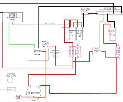 how to wire a whole house transfer switch ... Wiring Diagram, Whole House Generator Best, Transfer Switch Of How To Wire A Whole House Transfer Switch Fantastic ... Wiring Diagram, Whole House Generator Best, Transfer Switch Of Pictures