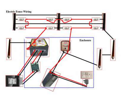 how to wire an electric fence diagram Simple Circuit Diagram House Wiring Sample, How To Wire An Electric Fence Diagram 14 Perfect How To Wire An Electric Fence Diagram Ideas