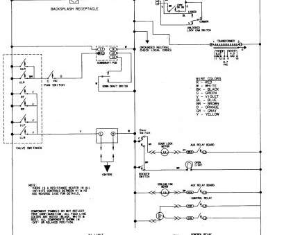 how to wire an electric range outlet Wiring Diagram Of Electric Cooker Refrence Wiring Diagram, Electric Stove Outlet Refrence 3 Wire Stove How To Wire An Electric Range Outlet Simple Wiring Diagram Of Electric Cooker Refrence Wiring Diagram, Electric Stove Outlet Refrence 3 Wire Stove Photos