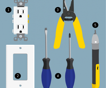 how to wire an electrical outlet Conduct Electrical Repairs on Outlets, Switches, Fix.com How To Wire An Electrical Outlet Best Conduct Electrical Repairs On Outlets, Switches, Fix.Com Galleries