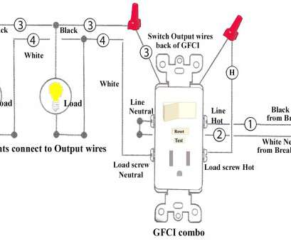 how to wire an electrical outlet diagram Electrical Outlets Side Wire Versus Back With Leviton Outlet, Wiring Diagram How To Wire An Electrical Outlet Diagram Popular Electrical Outlets Side Wire Versus Back With Leviton Outlet, Wiring Diagram Galleries