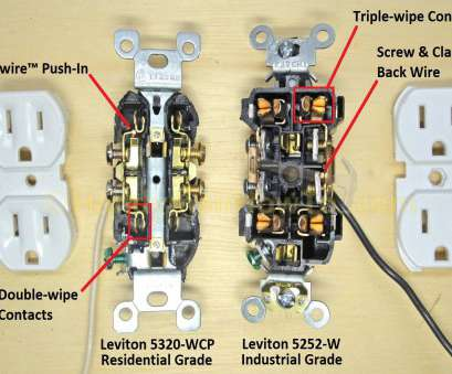 how to wire an electrical outlet diagram Wire A Receptacle Wiring Diagrams, Electrical Outlets Do It And How To Wire An Electrical Outlet Diagram Simple Wire A Receptacle Wiring Diagrams, Electrical Outlets Do It And Ideas