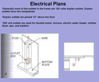 how to wire an electrical outlet in series video Electrical Plans Video Online Download Wiring Double Outlet Diagram Generally Most Of, Outlets In Home How To Wire An Electrical Outlet In Series Video Perfect Electrical Plans Video Online Download Wiring Double Outlet Diagram Generally Most Of, Outlets In Home Images