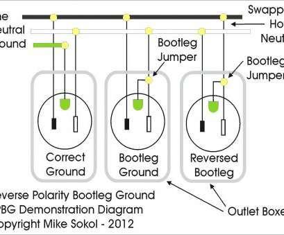 Prong Receptacle Wiring Diagrams on