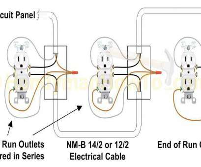 how to wire an electrical outlet to a switch Electrical Outlet Wiring In Series Diagram Combination Switch And How To Wire An Electrical Outlet To A Switch Practical Electrical Outlet Wiring In Series Diagram Combination Switch And Images