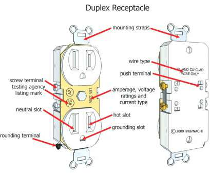 how to wire an electrical outlet to a switch How To Wire A Double Outlet Best Of Wiring Diagram Dual Wall Switch Electrical Outlets Random How To Wire An Electrical Outlet To A Switch Practical How To Wire A Double Outlet Best Of Wiring Diagram Dual Wall Switch Electrical Outlets Random Collections