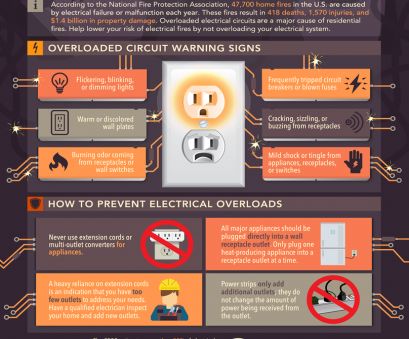 how to wire an electrical outlet with an extension cord ESFI: Don't Overload Your Home, Prevent Electrical Overloads How To Wire An Electrical Outlet With An Extension Cord Popular ESFI: Don'T Overload Your Home, Prevent Electrical Overloads Collections