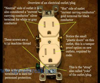 how to wire an electrical outlet with red white & black wires How to replace an electrical outlet by a Tacoma Electrician How To Wire An Electrical Outlet With, White & Black Wires Perfect How To Replace An Electrical Outlet By A Tacoma Electrician Galleries